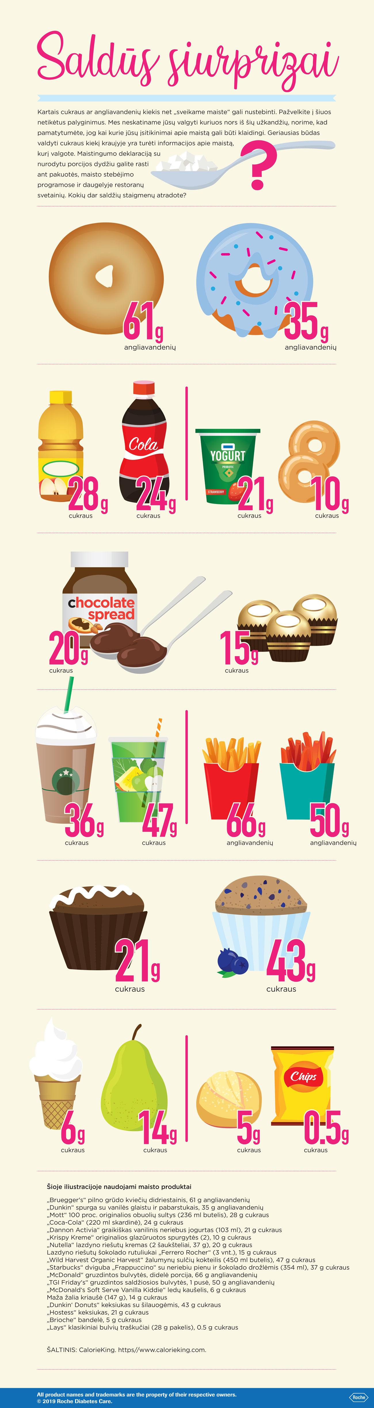 diabetes cukrinis ir mityba sveika